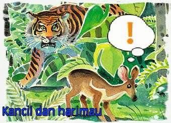 Tugas Tik Fabel Kancil Dan Harimau Irfaan Daffa
